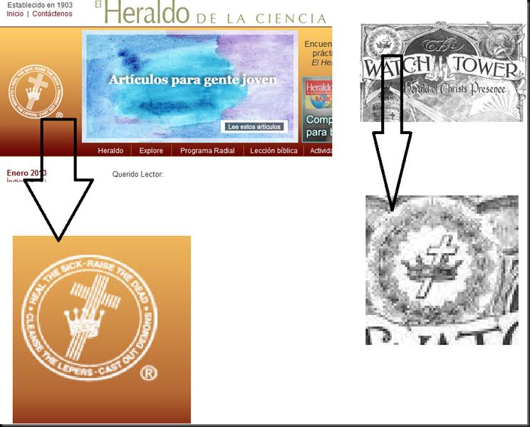 "Programación Neurolingüística (PNL) y el ""Coaching"" Image_thumb6"